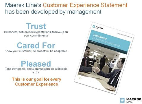 Maersk line's customer experience statement has been devloped by management