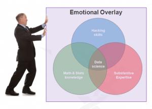 Emotional Overlay