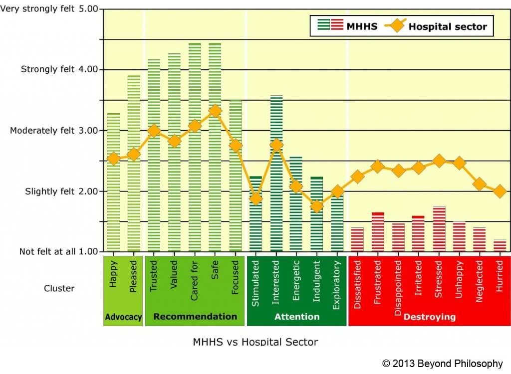 Memorial hermann-hospital systems