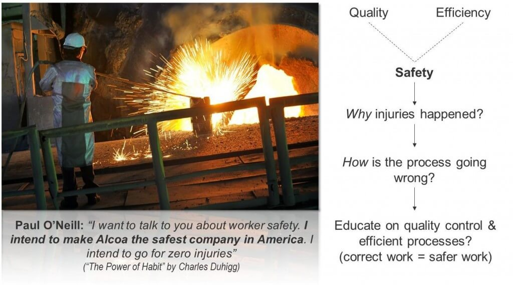 working safety